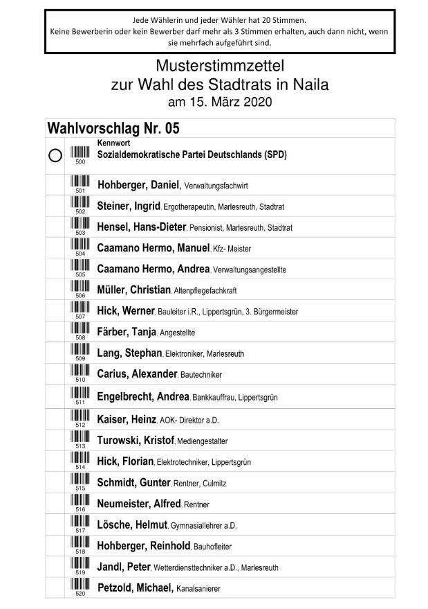 Muster-Stimmzettel für die Stadtratswahl in Naila am 15.März 2020